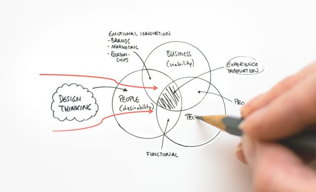 Design Thinking in Parenting + FREE WEBINAR